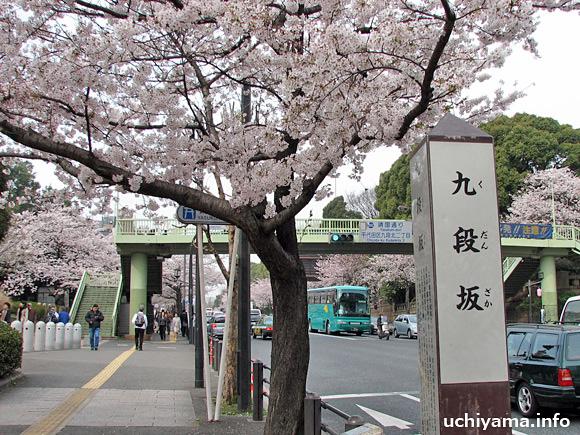 九段坂・右手が靖国神社