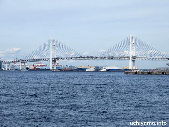 神奈川県・横浜ベイブリッジ