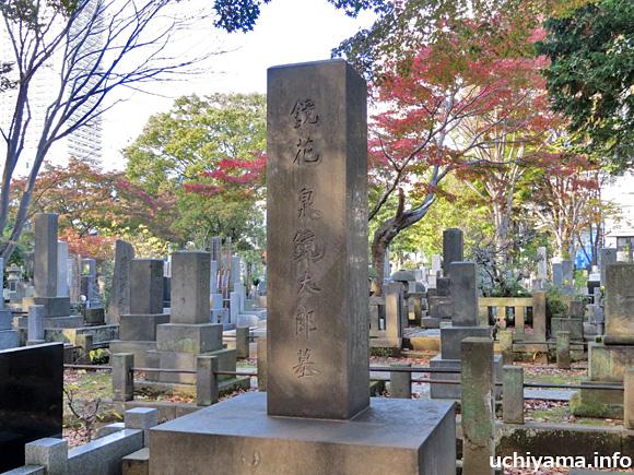 泉鏡花の墓