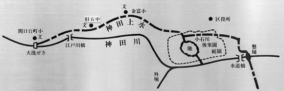 神田上水路