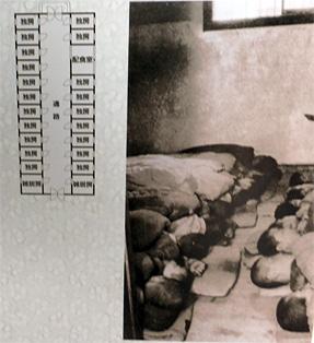 旧松本少年刑務所 雑居房