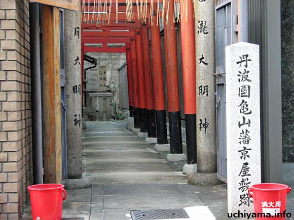 亀山藩京屋敷跡