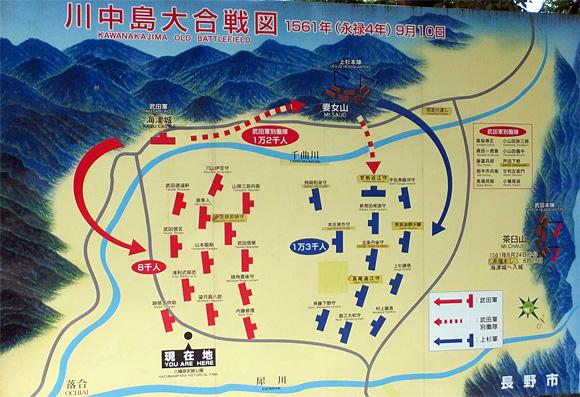 川中島合戦図