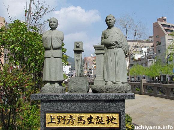 上野彦馬の生誕地