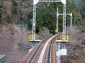 叡山電鉄(叡電)