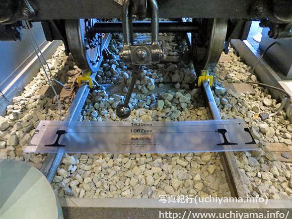 日本の鉄道と狭軌